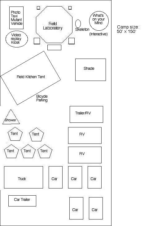 Mind Shaft Society Camp Plans